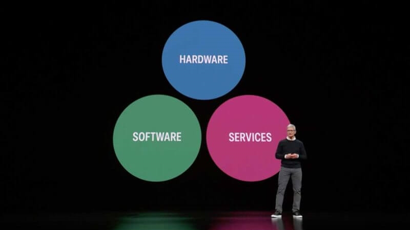 Apple's big service launches hold few opportunities for marketers