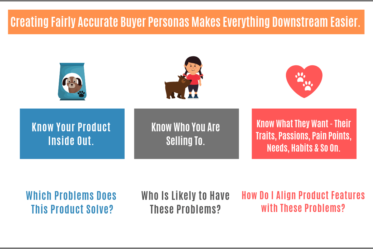 How To Use Keywords For Better Conversions on Amazon