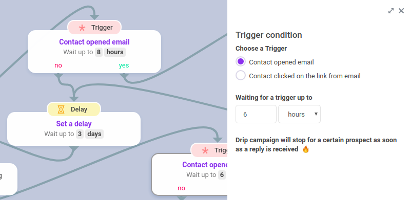 How To Use Automation Email Marketing Tools: Snov.io Drip Campaigns Review