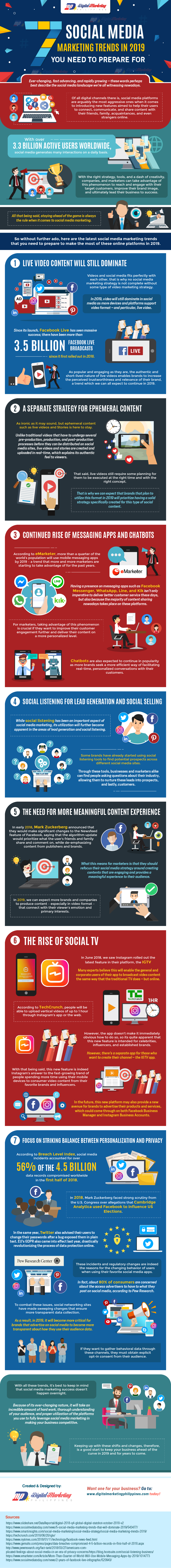 7 Social Media Marketing Trends in 2019 You Need to Prepare For [Infographic]