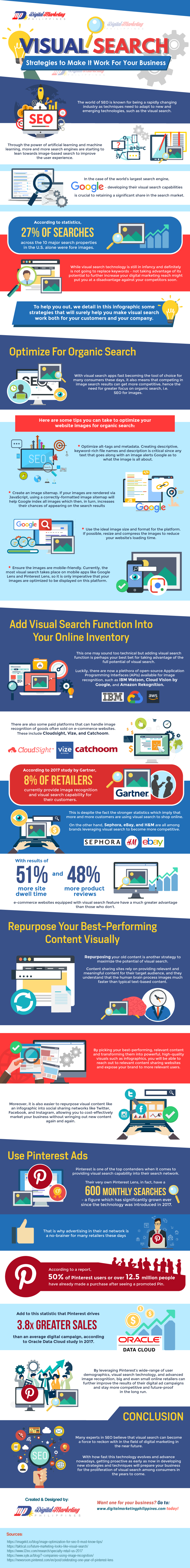 Visual Search: Strategies to Make it Work For Your Business [Infographic]