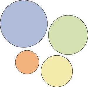 visual hierarchy circles