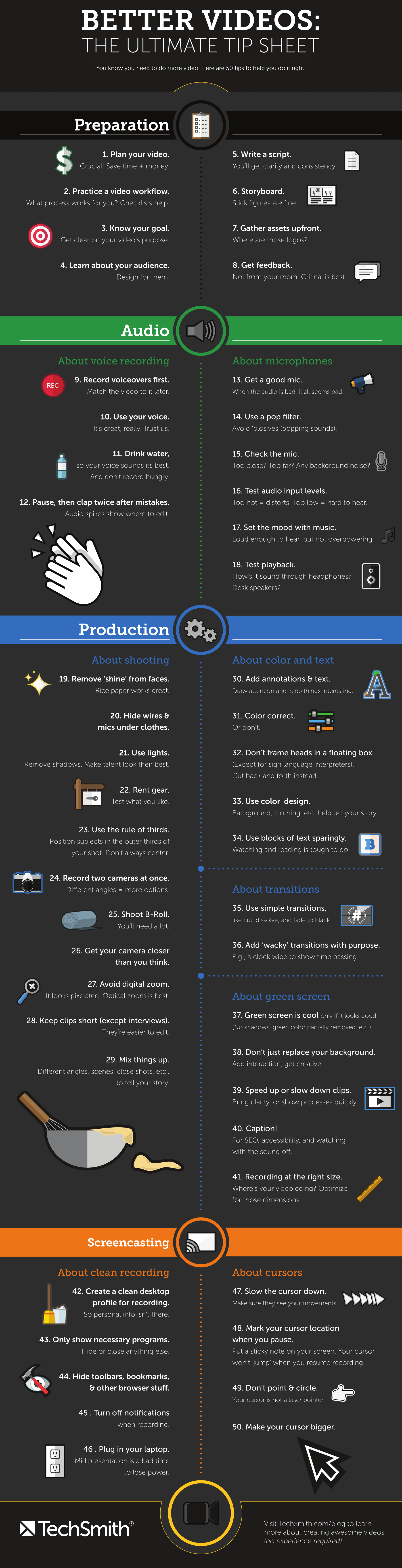 50 Video Editing Tips You Need for Better Videos [Infographic]