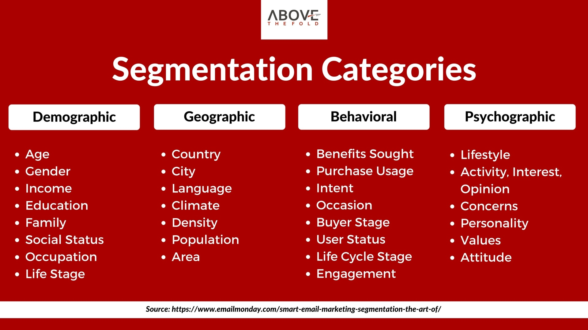 How to Use Email Marketing Segmentation to Grow Your Business