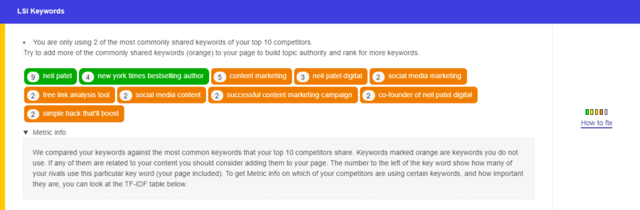 5 LSI Tools for Finding Keywords to Optimize Your Content