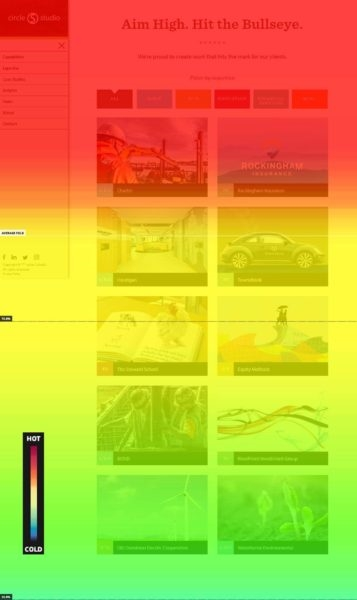6 Questions That Heatmap ytics Can Answer About Your ... on css heat map, sharepoint heat map, word heat map, google heat map, microsoft heat map, research heat map, omniture heat map,