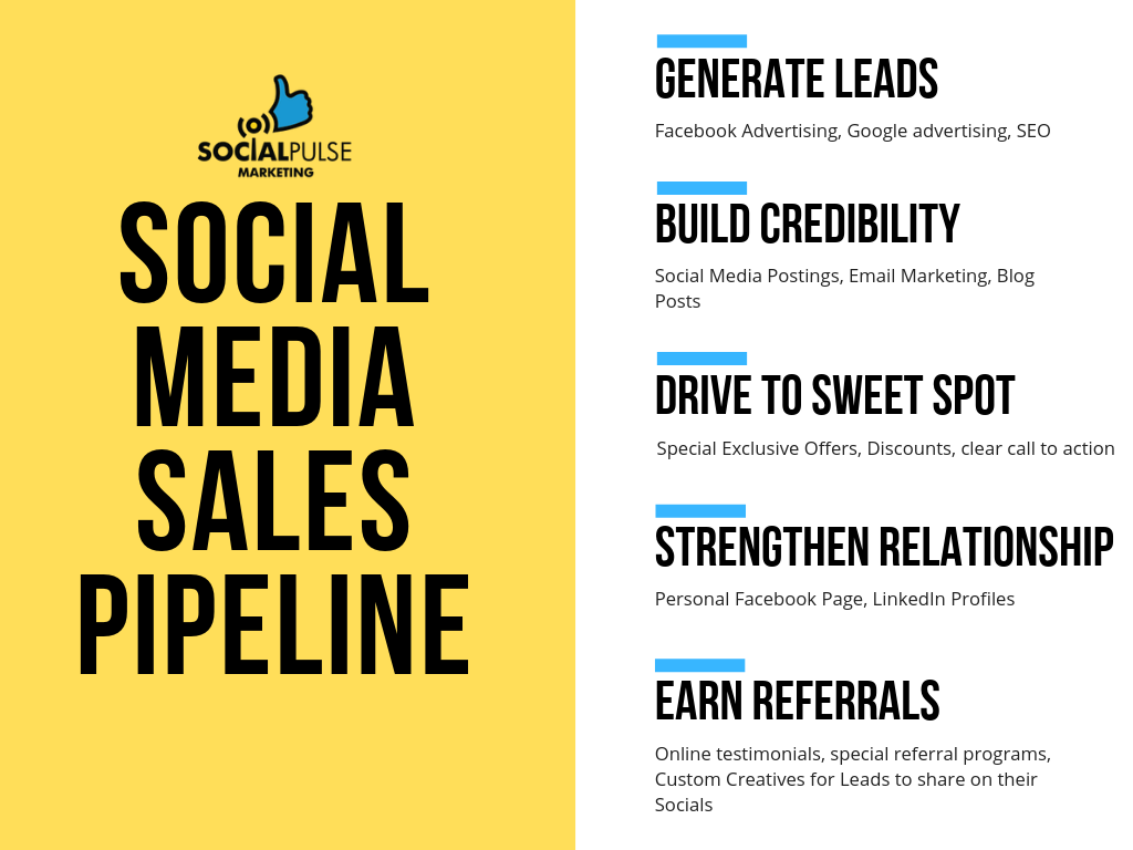 9 Killer Tips For Successful Lead Generation
