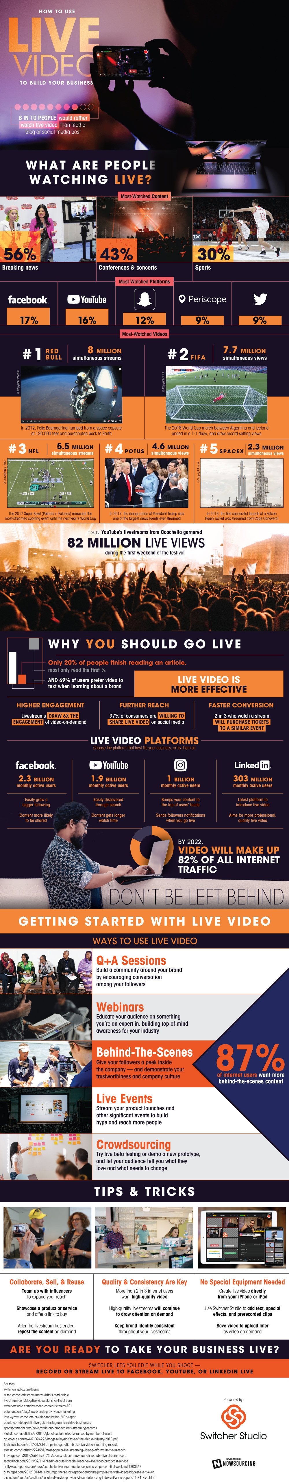 Live Video: Can It Help Build Your Business? [Infographic]