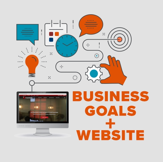 Tactics for Setting Successful Website Goals for YOUR Business