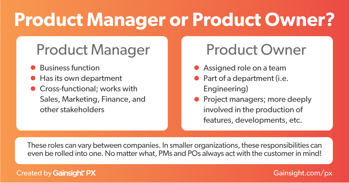 What's the Difference Between Product Managers and Product Owners?
