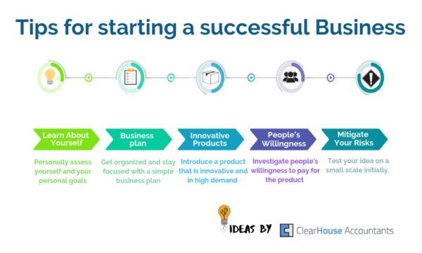 12 Tips For Starting a Successful Business
