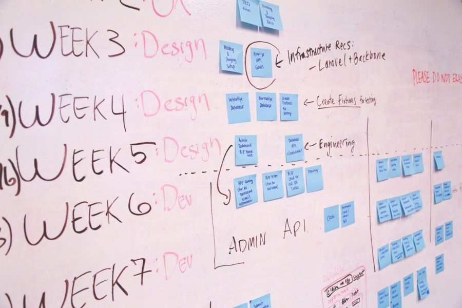 4 Benefits of Using Project Management Services for Business