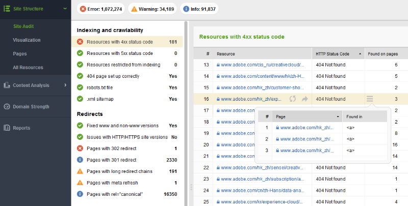 7 SEO Analysis Tools You Need to Know About