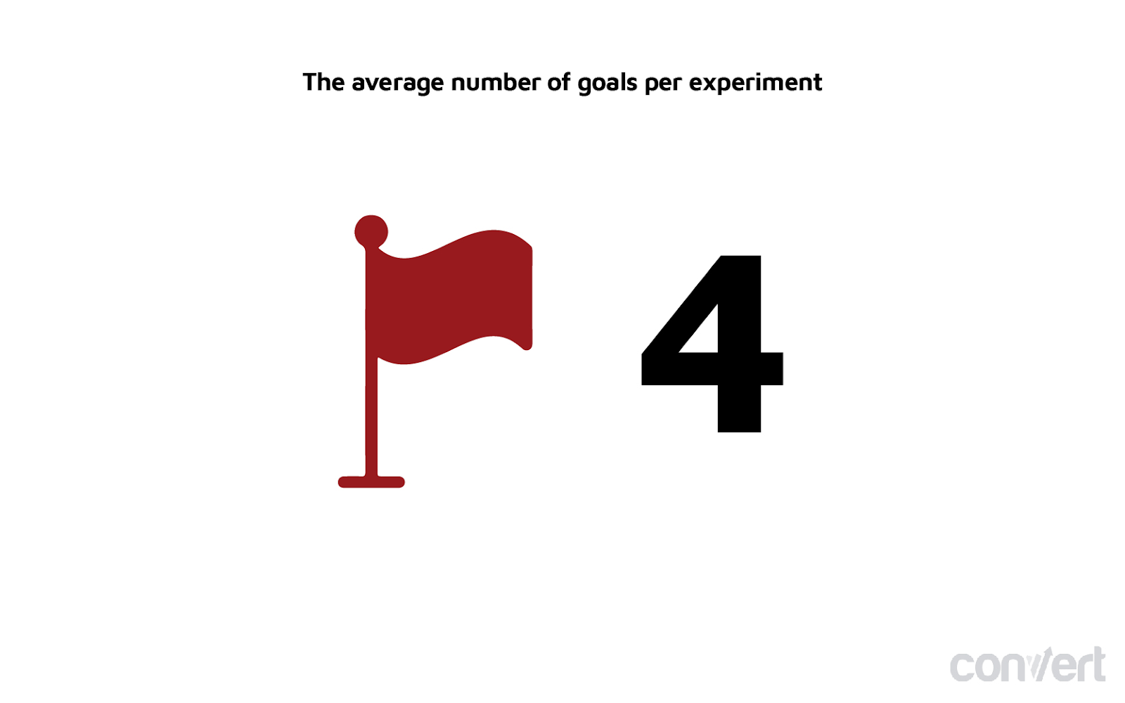 5 Things We Learned from Analyzing 28,304 Experiments
