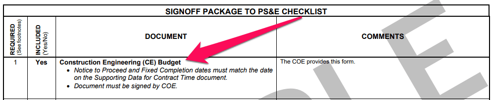 Project Sign-Off Sheets: Where, When and How to Use Them (Free Template)
