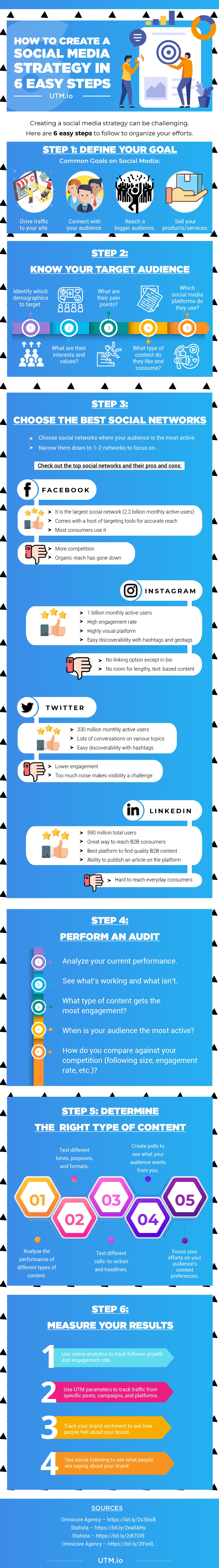 Easy Steps to Create a Social Media Strategy [Infographic]