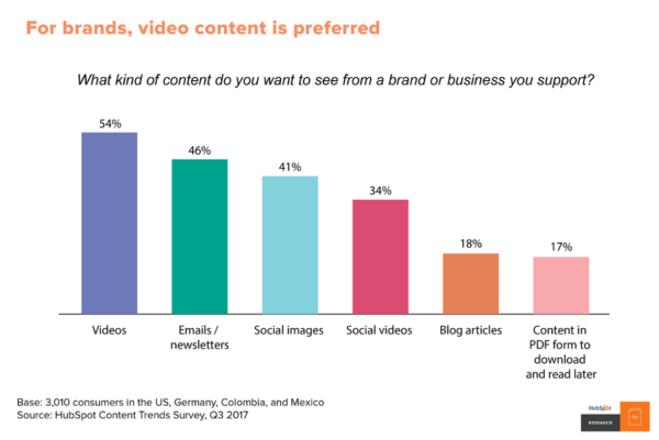 """You Don't Have to Be a Big Bank to """"Chase"""" This Video Strategy"""