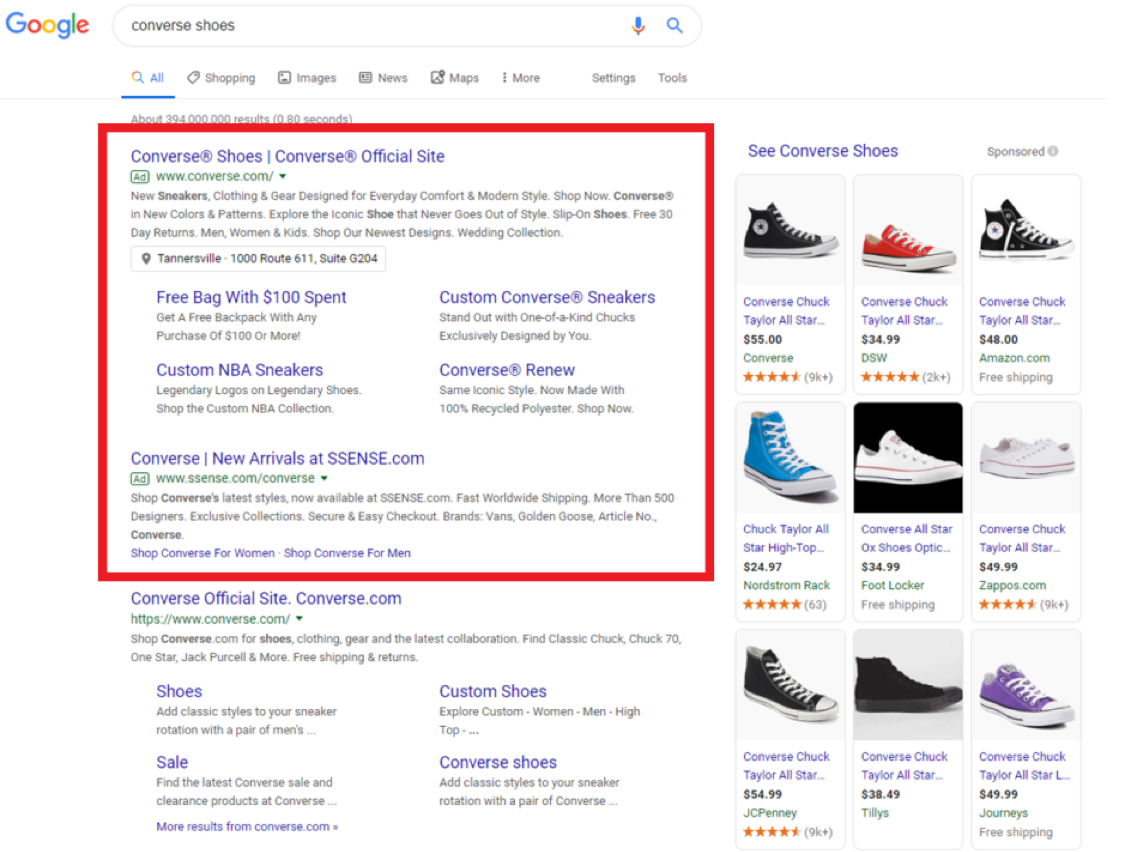 Back to Basics: Understanding Digital Marketing  and  Search Results