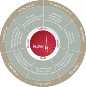 The 6 Dos  and  Don'ts of Social Media Monitoring