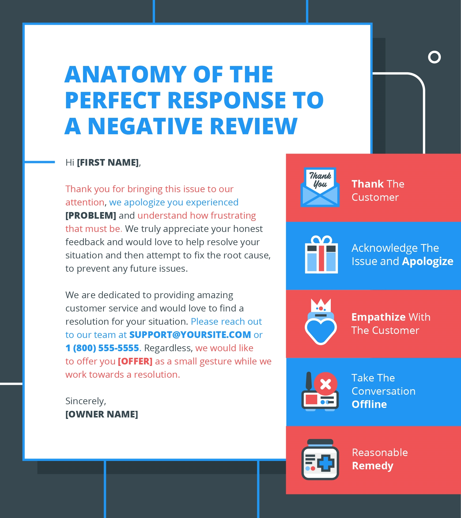 Tips for Responding to Negative Reviews on Yelp and Google