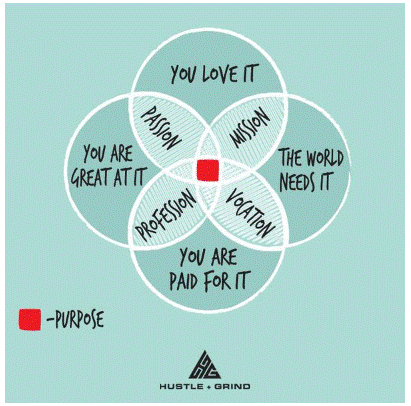How to Foster Motivation and Purpose Through Agility