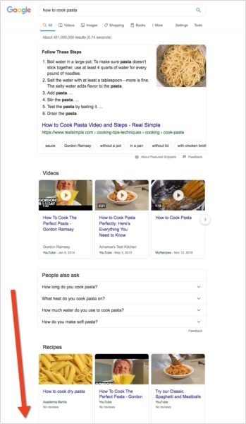 More Than Keyword Strings: How to Search Optimize Content