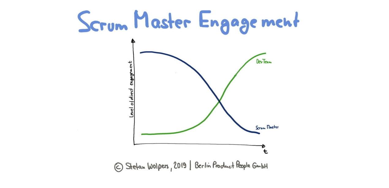 Scrum Master Engagement Patterns: The Development Team