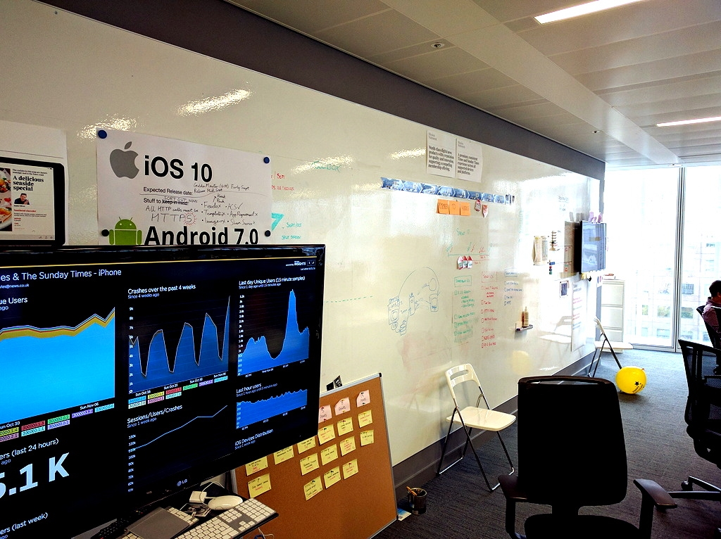 The Agile Workspace: The Undervalued Success Factor