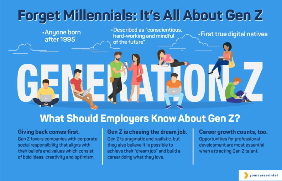 How Businesses Need To Adapt Their Training to Make Way for Generation Z