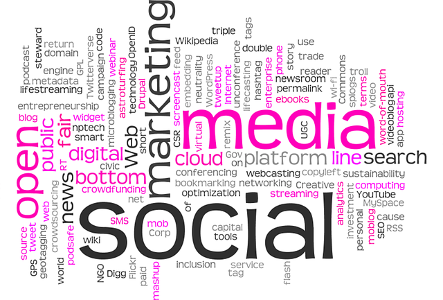 How and Why to Prioritize Social Media in Your Weekly Marketing Activities