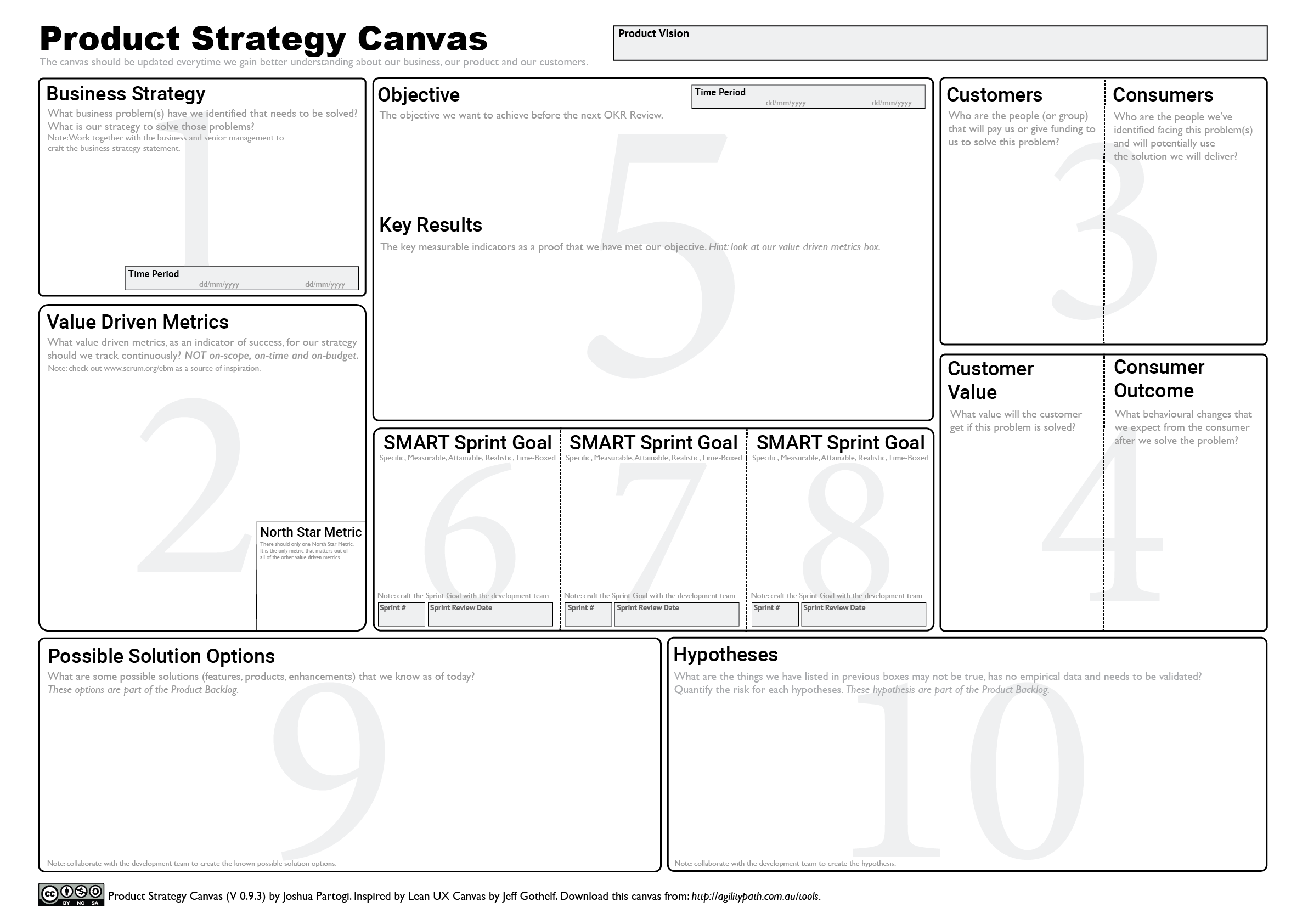 How to Align Your Product Strategy Using the Product Strategy Canvas (Part 1)