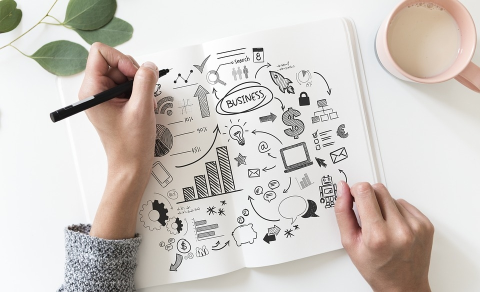 How to Know Which Marketing and Sales Strategy is Best