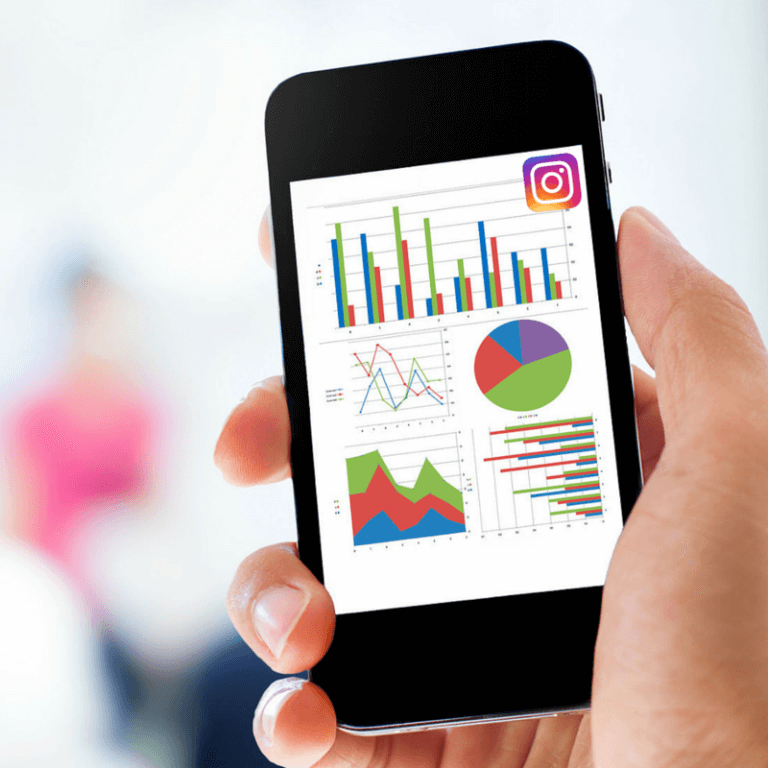How to Use Instagram for Your Brand's Social Media Marketing