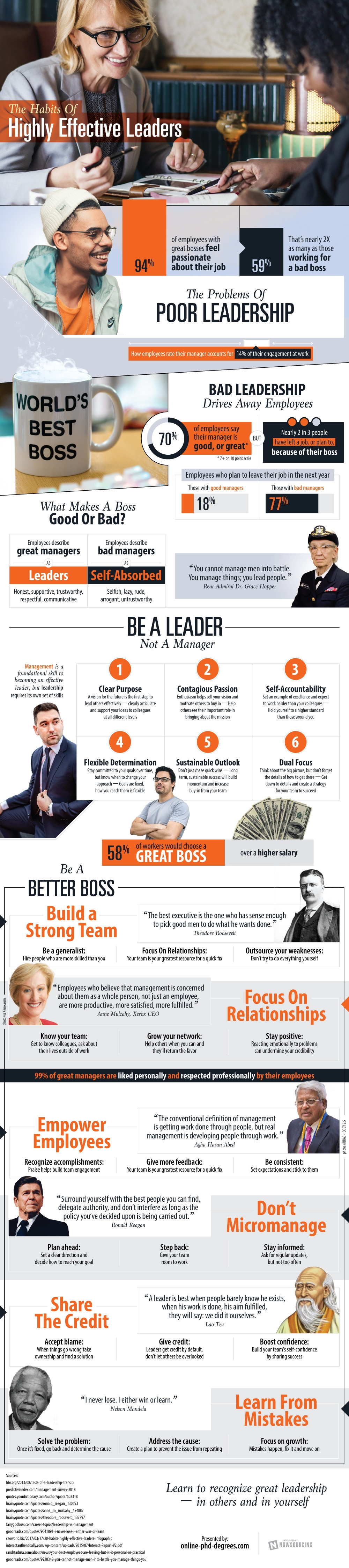 The Habits of a Good Boss [Infographic]