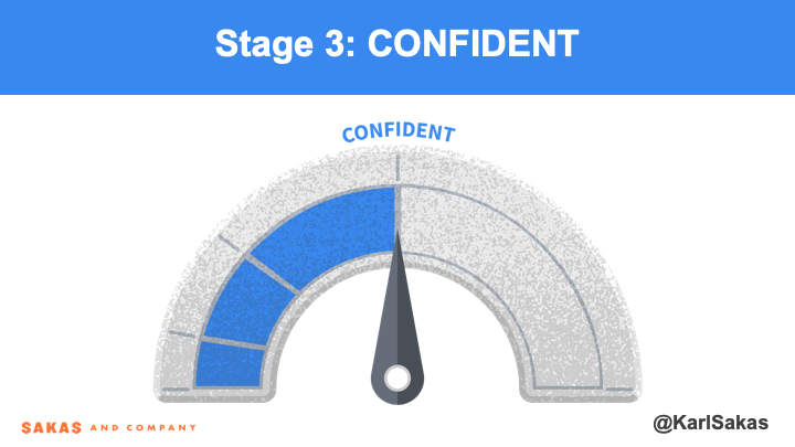 Agency Satisfaction Index: Take Control of Your Client Relationships