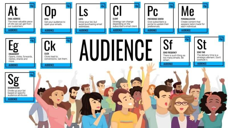 Email marketing: It's the audience, stupid