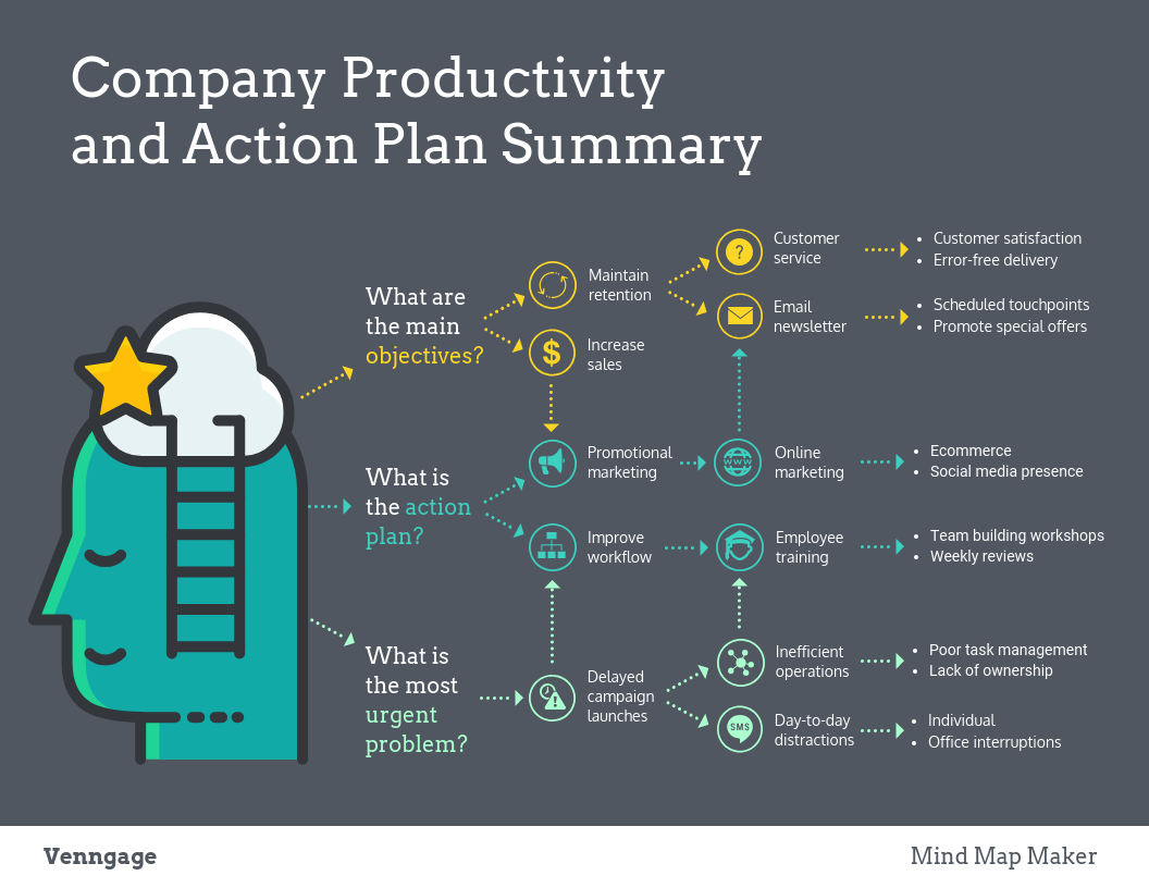 Thinking Differently About Workplace Productivity