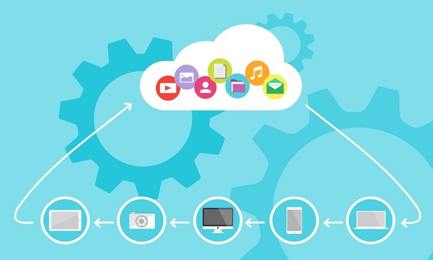 8 Benefits Associated with Cloud-Based CRM Services