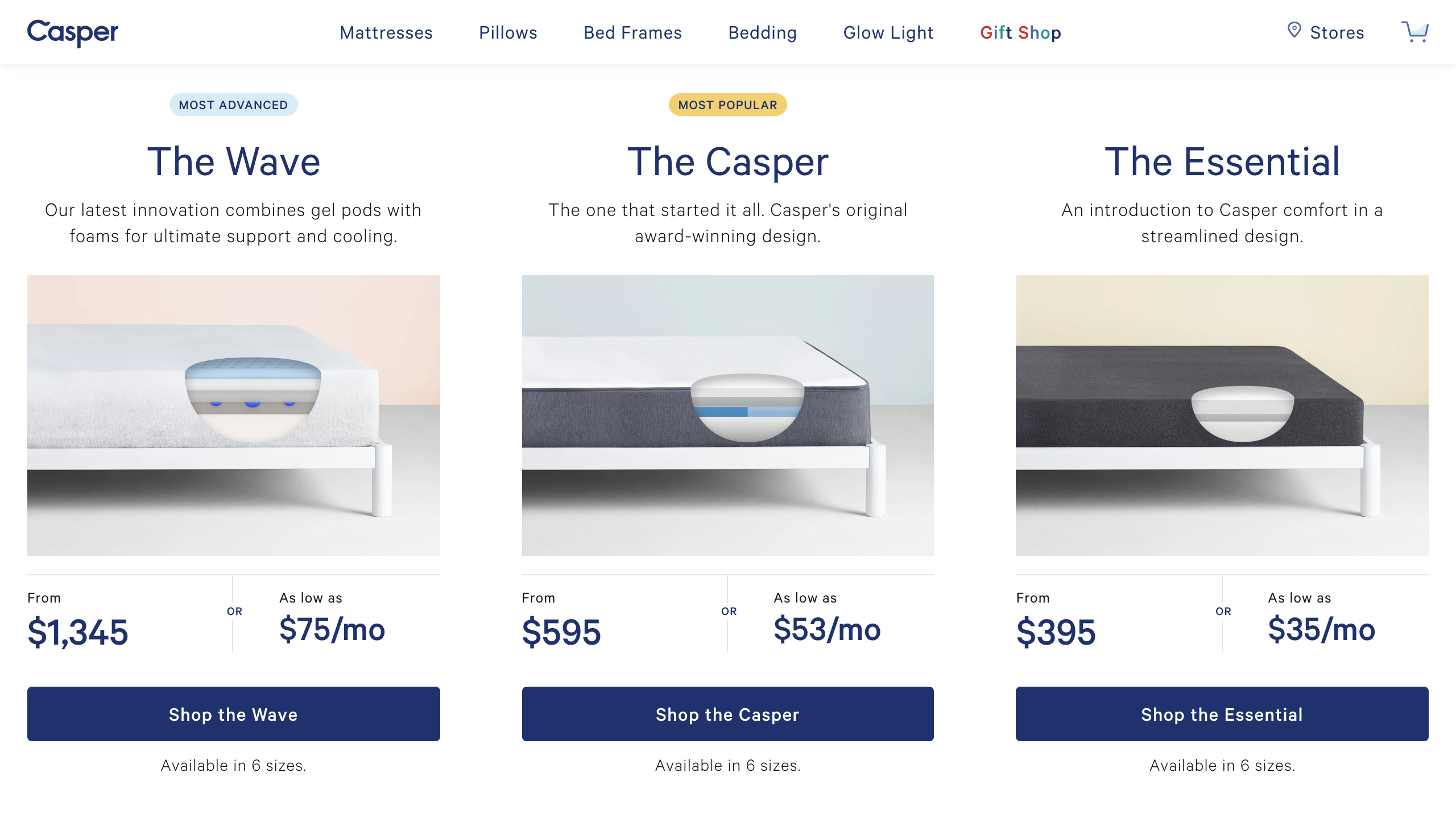 The Top Ecommerce Trends You Need to Know About for 2020