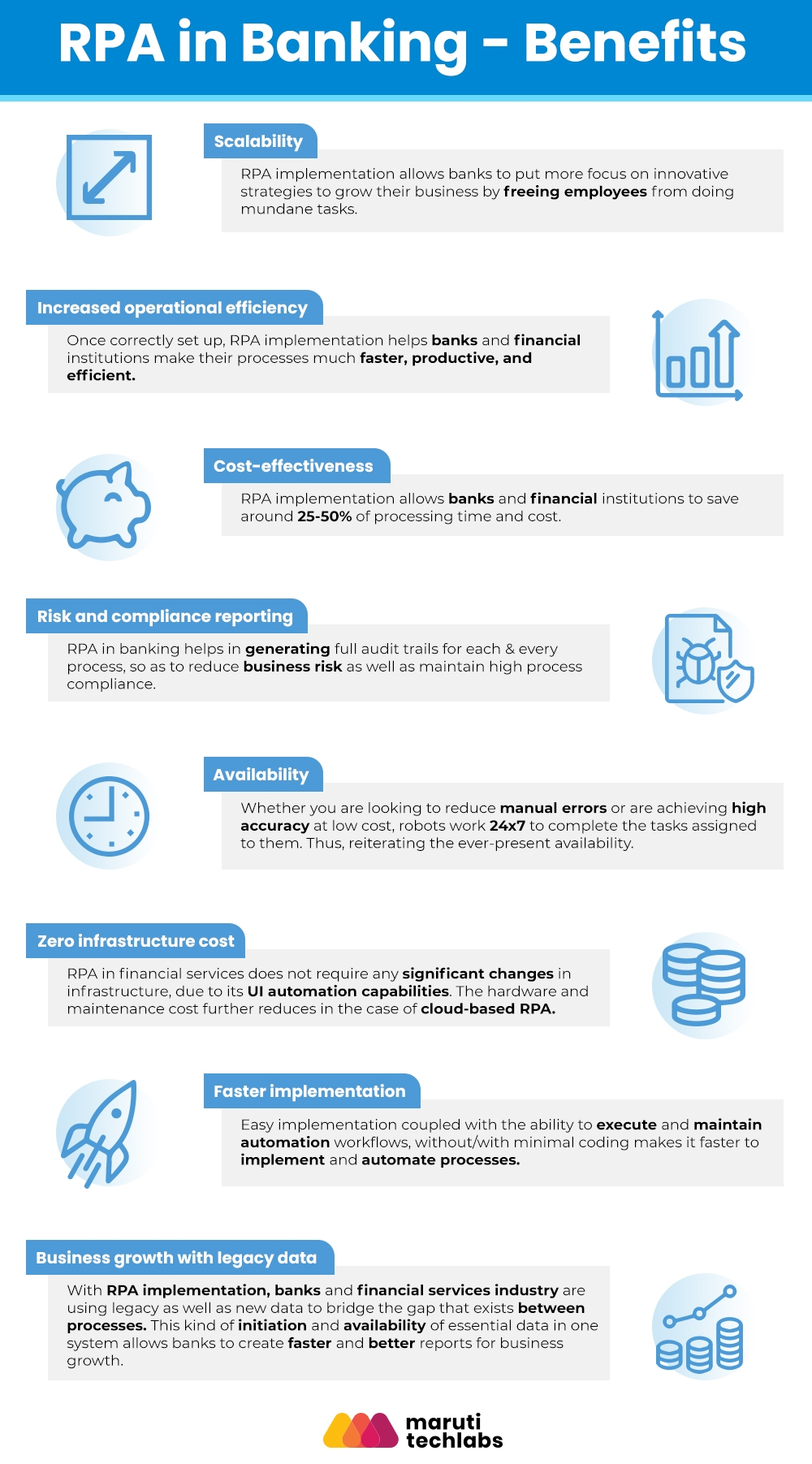 RPA in Banking – Use-Cases, Benefits, and Steps