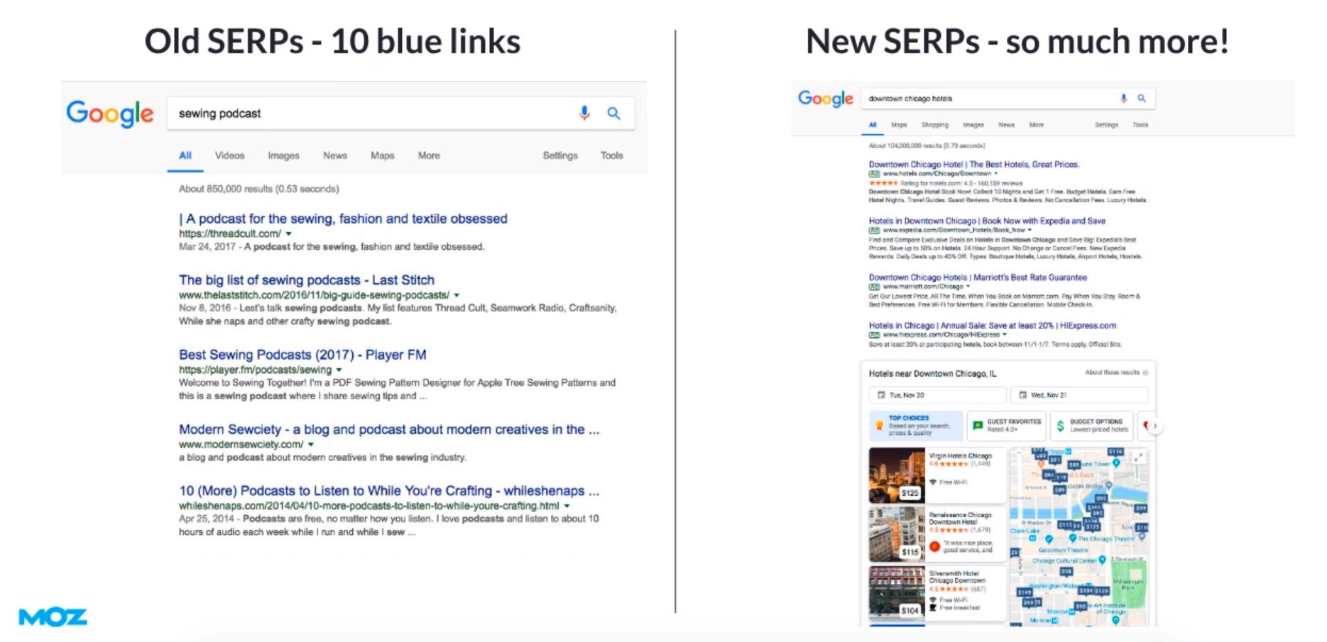What You're Probably Missing From Your SEO Strategy