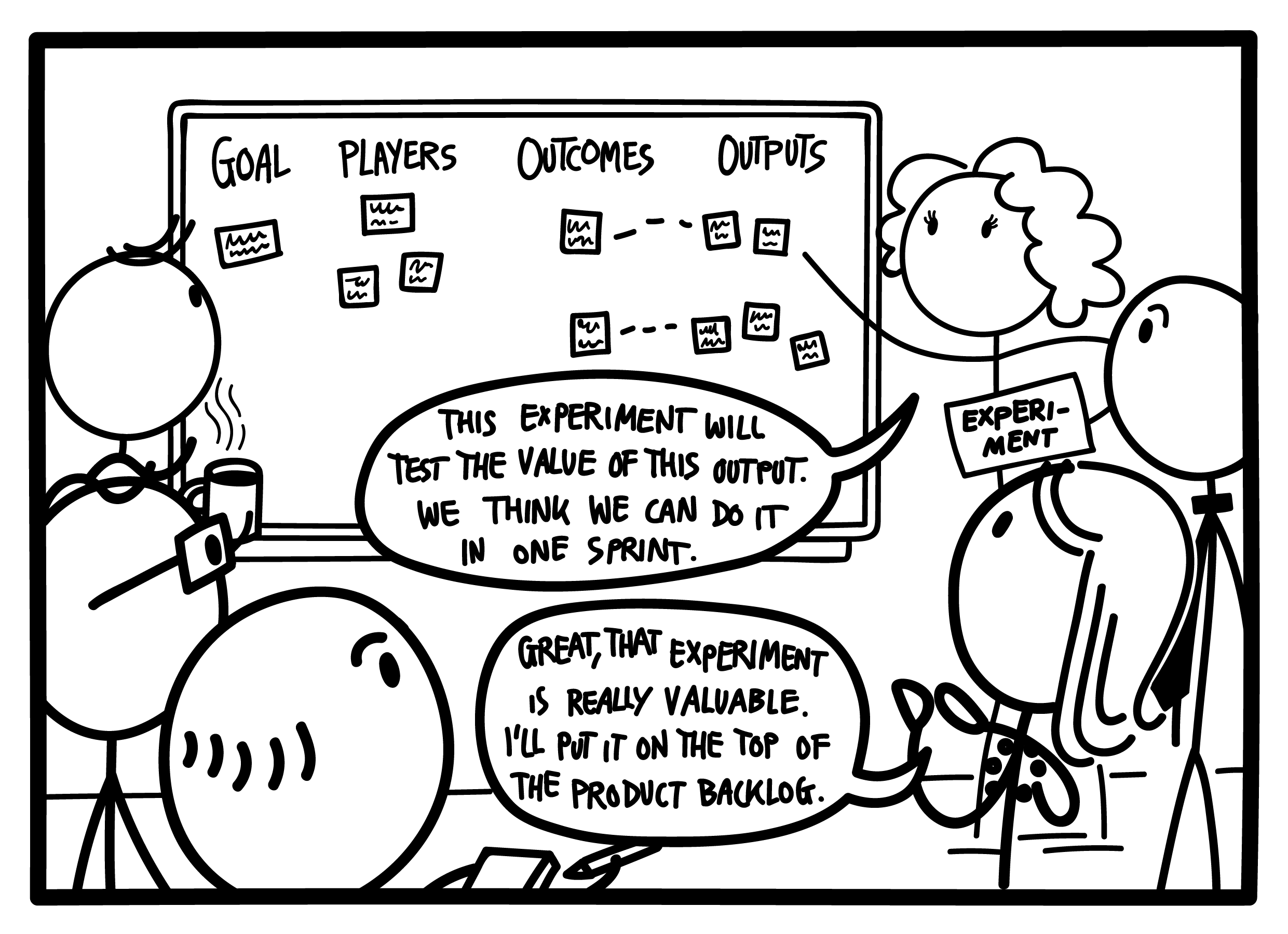 Outcome Mapping  and  Scrum: The Story of Amazing Decisions