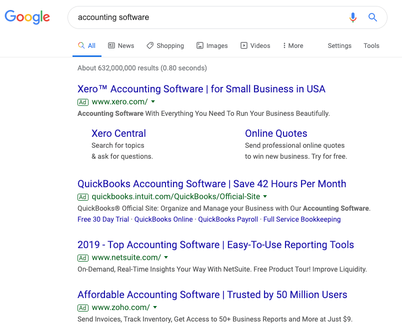 Google PPC Ads in a Nutshell