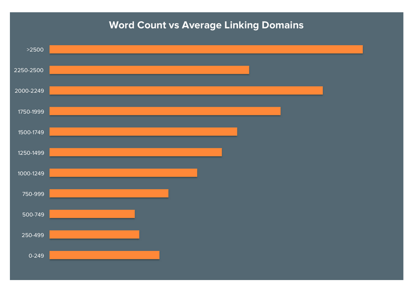 5 Tips for Creating Link-Worthy Content