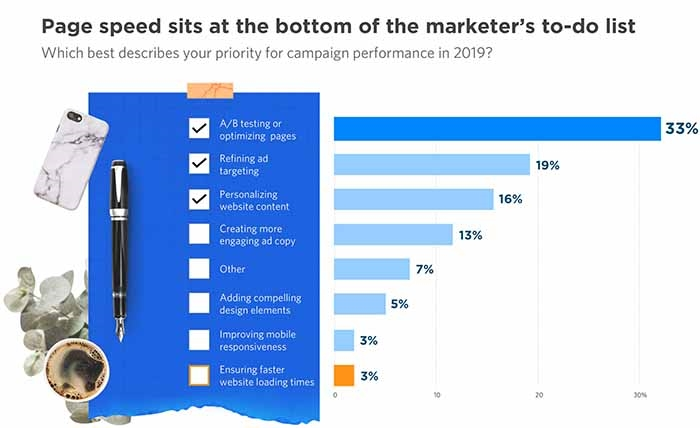 5 Search Marketing Trends You Need to Know in 2020