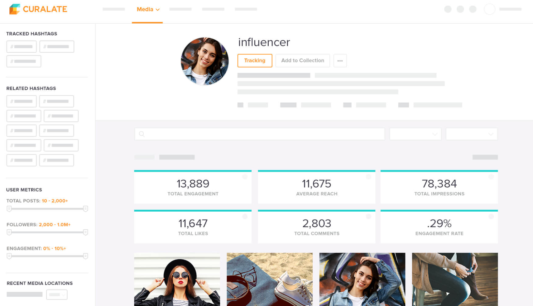 How to Leverage Influencers to Sell More on Amazon