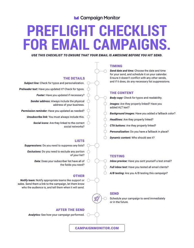 15 Non-Negotiable Email Marketing Best Practices