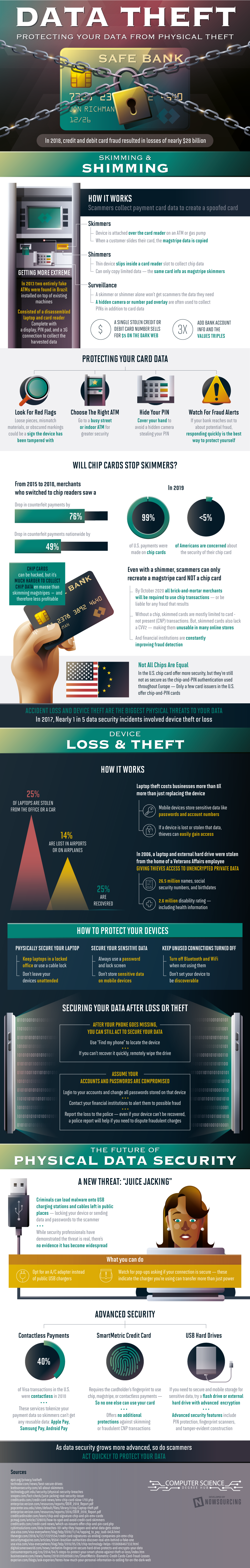 Protect Your Business From Physical Data Theft [Infographic]