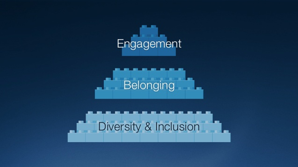 The Importance of Inclusion in the Workplace