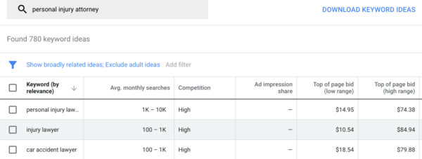 Which is Better for Your Business: Paid Search or Paid Social?